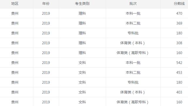 貴州2019.png